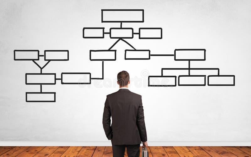 Homme d'affaires dans le doute recherchant le concept de solution avec l'organigramme image stock