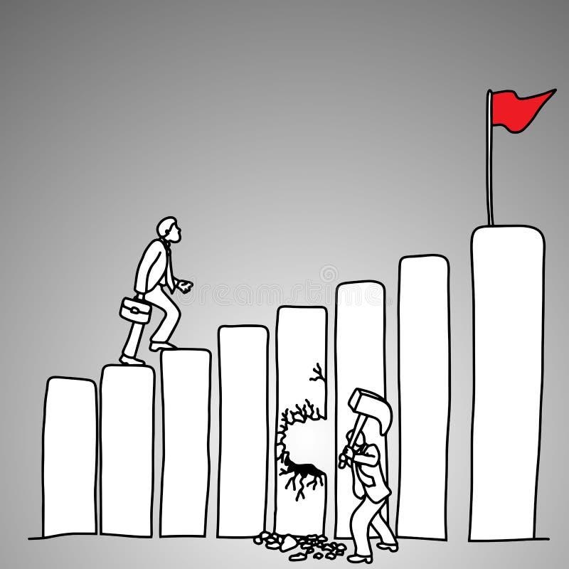 Homme d'affaires essayant d'utiliser le marteau pour arrêter le succès de son ami illustration stock