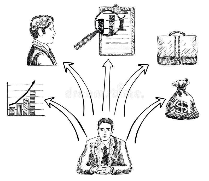 Homme d'affaires faisant à vecteur de concept de décision économique l'illustration tirée par la main illustration de vecteur