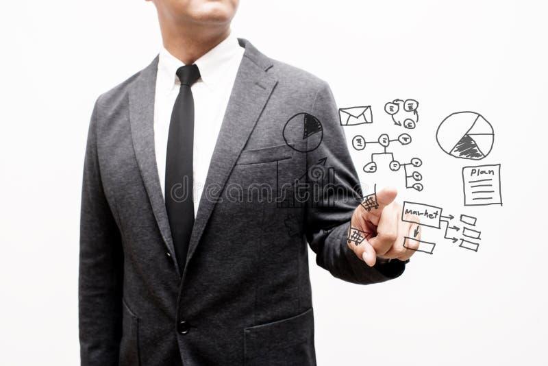 Homme d'affaires montrant la main et le doigt avec des affaires d'écriture de main image stock