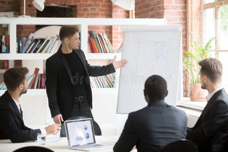 Homme d'affaires présent le projet aux investisseurs potentiels lors de la réunion photo libre de droits