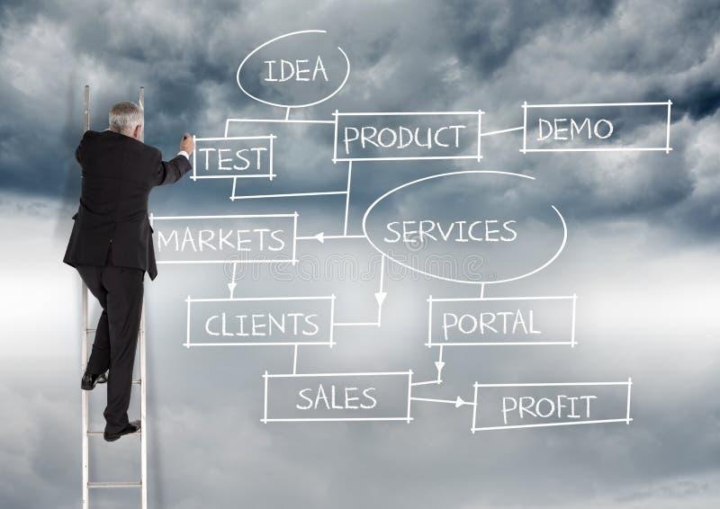 Homme d'affaires sur des escaliers traçant l'organigramme de planification sur le fond de nuages images stock