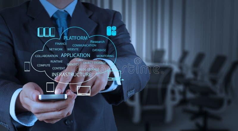 Homme d'affaires travaillant avec le nouveau réseau moderne de social de salon de l'informatique image libre de droits