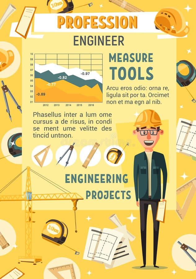 Homme d'ingénieur ou de constructeur, outils industriels illustration stock