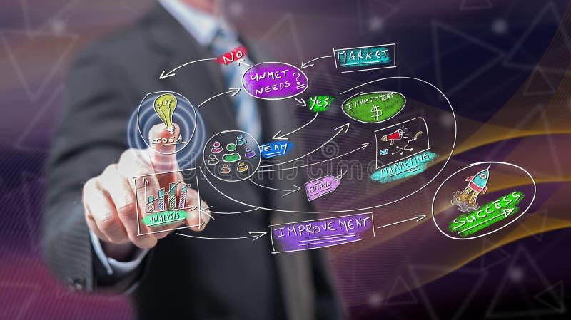 Homme touchant un concept de stratégie commerciale illustration stock