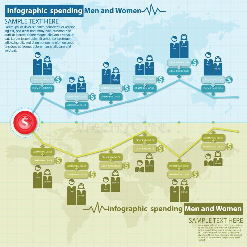 Hommes et femmes de dépense d'Infographic image stock