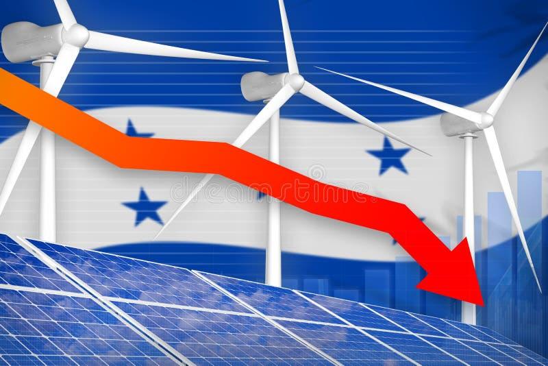 Honduras Solar und Windenergie, die Diagramm, Pfeil hinunter - alternative industrielle Illustration der natürlichen Energie senk vektor abbildung