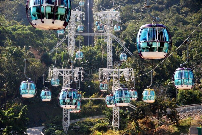 Hong kong cabine di funivia della sosta dell 39 oceano for Cabine del parco del windrock