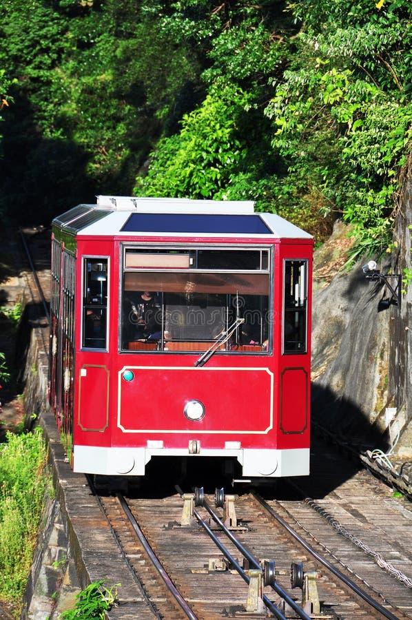 Hong Kong Peak Tram royalty free stock photos