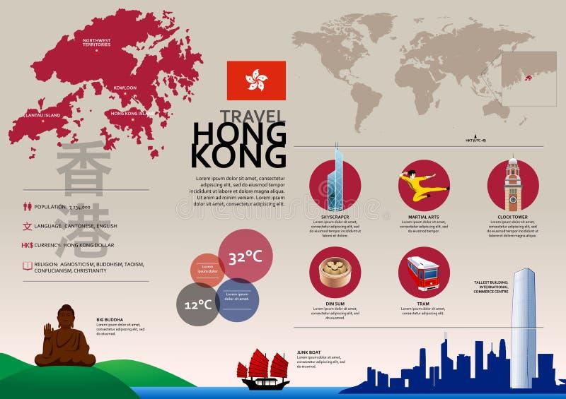 Hong Kong podróż Infographic ilustracja wektor