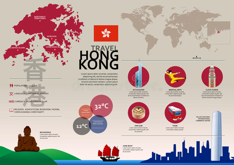 Hong Kong Travel Infographic stock images