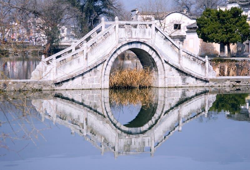 Hongcun Bridge stock photos