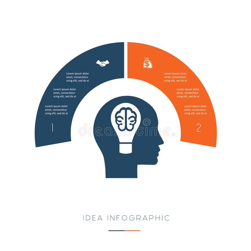 Hoofd, lightbulb, hersenen Conceptueel infographic idee Vectormalplaatje 2 posities voor tekstgebied royalty-vrije illustratie