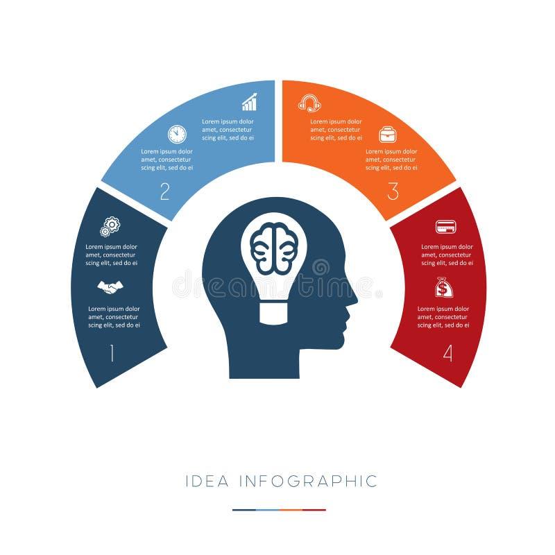 Hoofd, lightbulb, hersenen Conceptueel infographic idee Vectortemperaturen stock illustratie