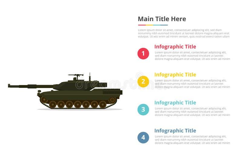 Hoofdinfographicsmalplaatje van de tankslag met 4 punten van de beschrijving van de beschikbare ruimtetekst - royalty-vrije illustratie