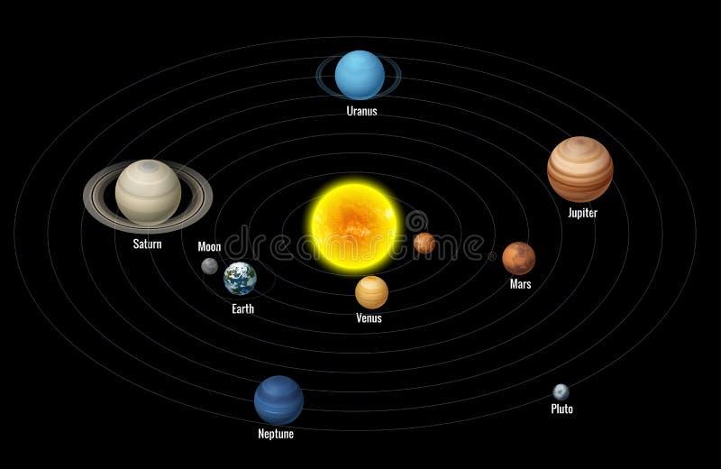 Hoog - planeten van het kwaliteits de isometrische zonnestelsel Isometrische planeten kleurrijke die vector op donkere achtergron vector illustratie