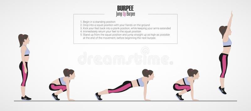 Hopp upp burpee idrotts- övningar Etapp och reles av squar Övningar med fri vikt Illustration av en aktiv livsstil vektor vektor illustrationer
