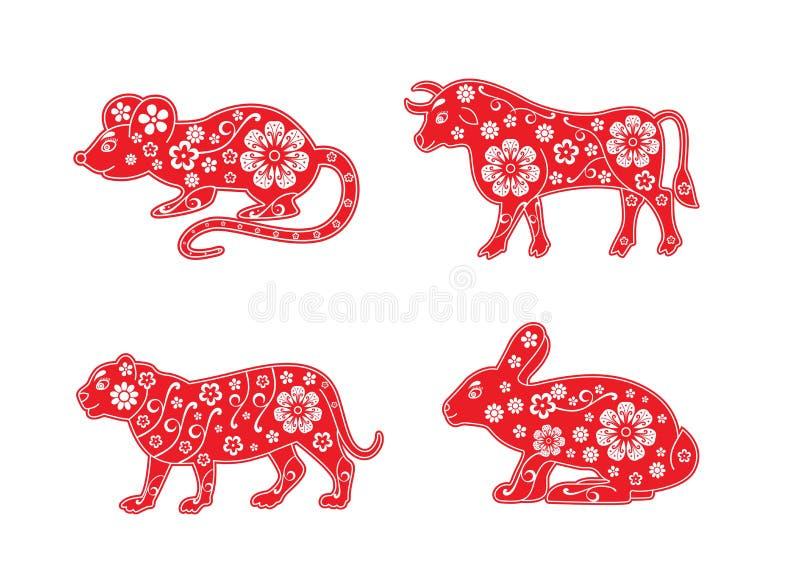 Horóscopo chinês 2020, 2021, 2022, 2023 anos Rato, boi, tigre, ilustração stock