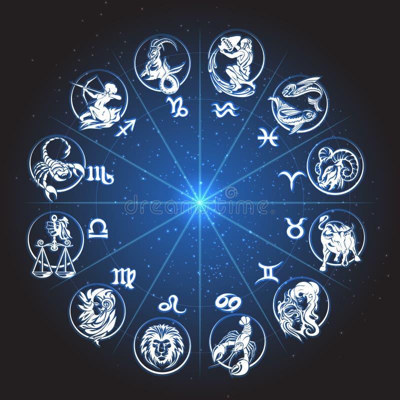 Horóscopo do círculo do zodíaco ilustração royalty free