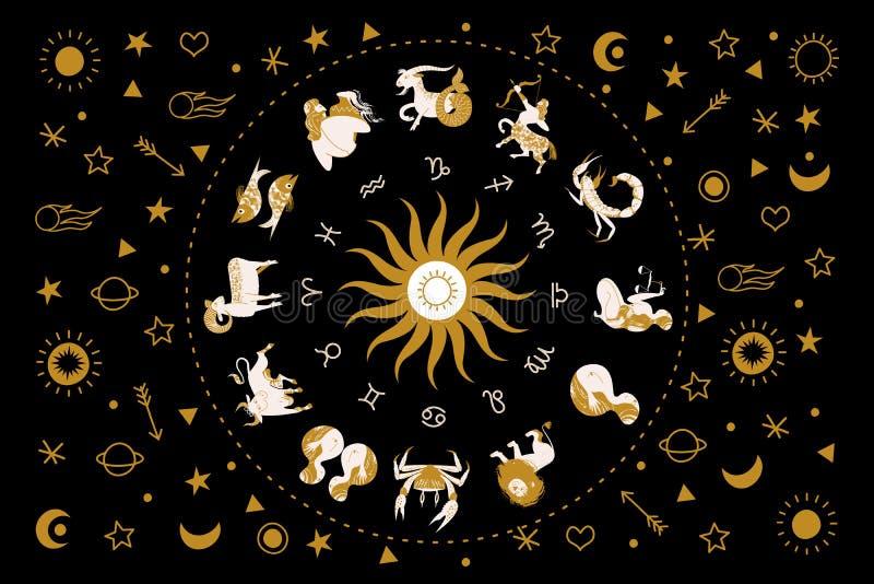 horoszkóp bak man single ma