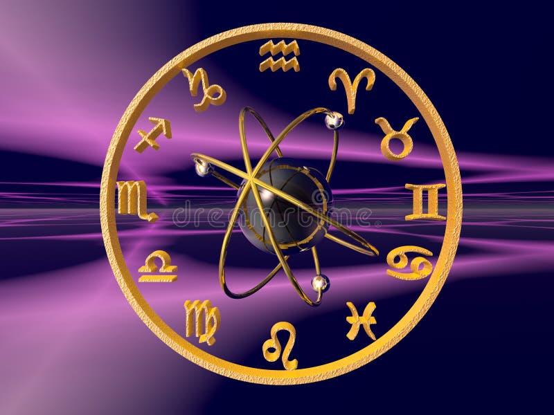 Horóscopo, el zodiaco. ilustración del vector