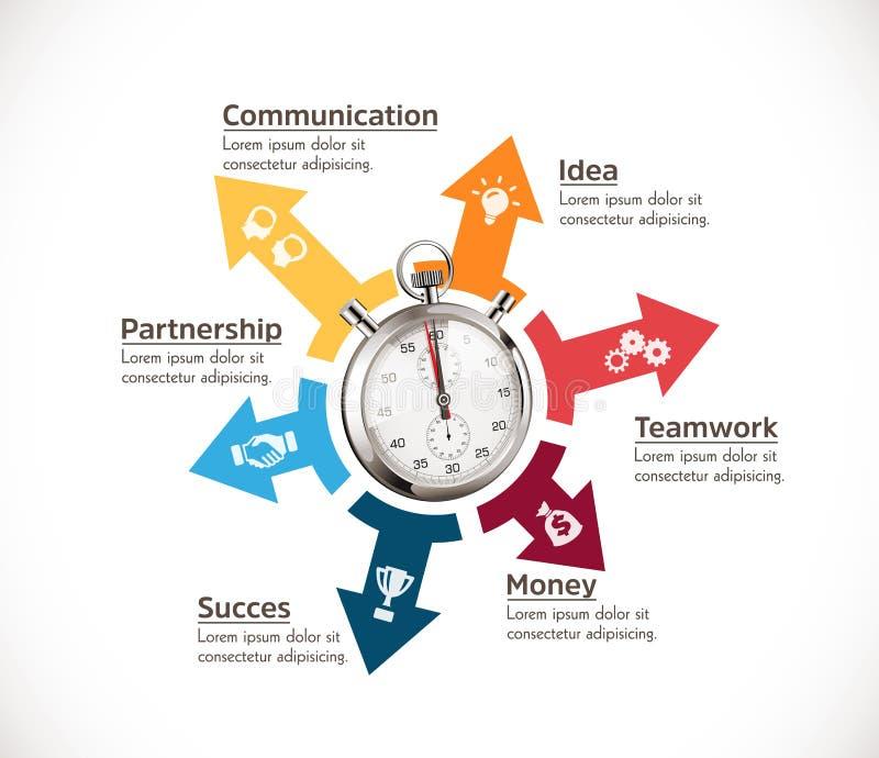 Hora de aprender o conceito - cronômetro com símbolos da escola - biologia, química, física, matemática, literatura, geografia ilustração do vetor