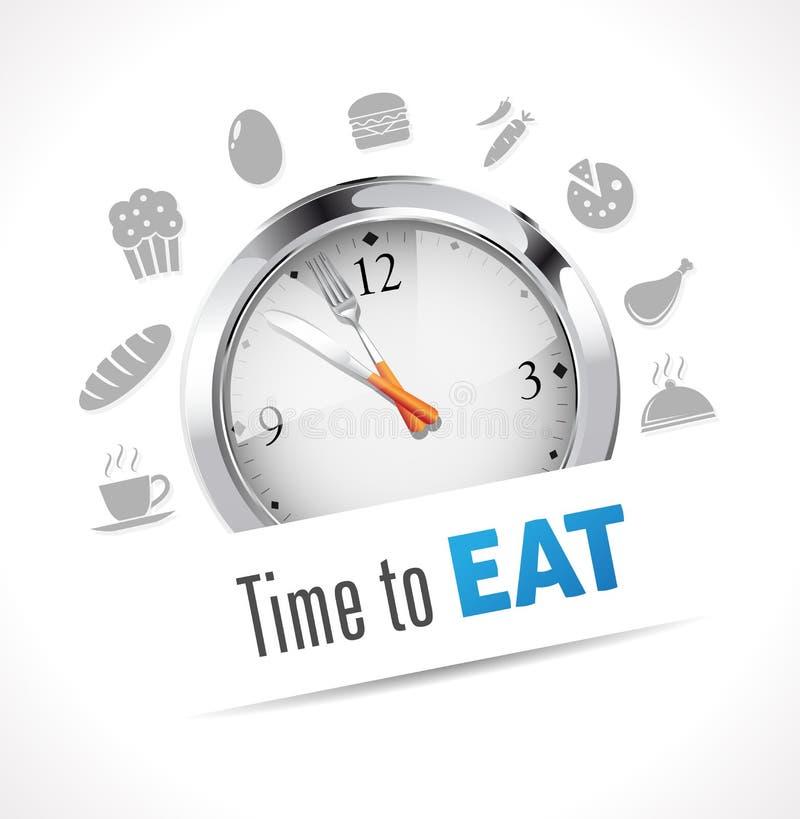 Hora de comer o cronômetro ilustração stock