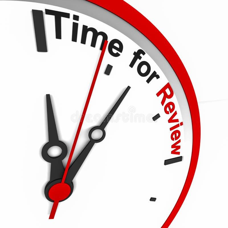 Hora para a revisão