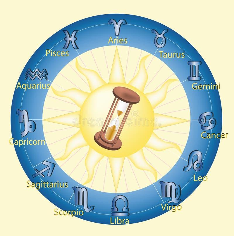 Horas do Hourglass ilustração stock