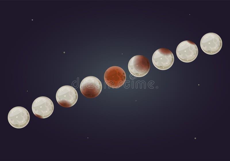 Horisontalbaner för sammanlagd mån- Eclipce 28 juli 2018 vektor stock illustrationer