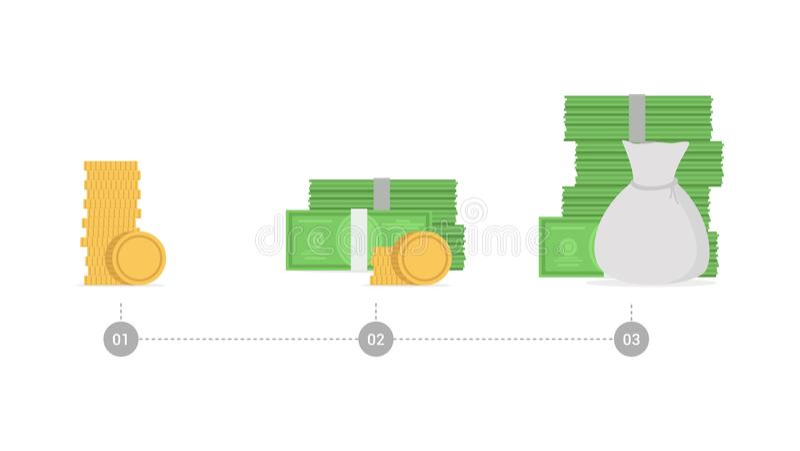Horisontalbaner med moment till finansiell tillväxt för framgång vektor illustrationer