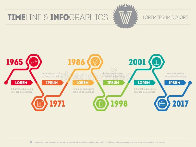 Horizontale Infographic-chronologie Het vectorwebmalplaatje voor presen stock illustratie