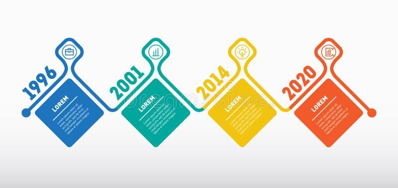 Horizontale Zeitachse- oder Firmenmeilensteine Infographic Geschäft lizenzfreie abbildung