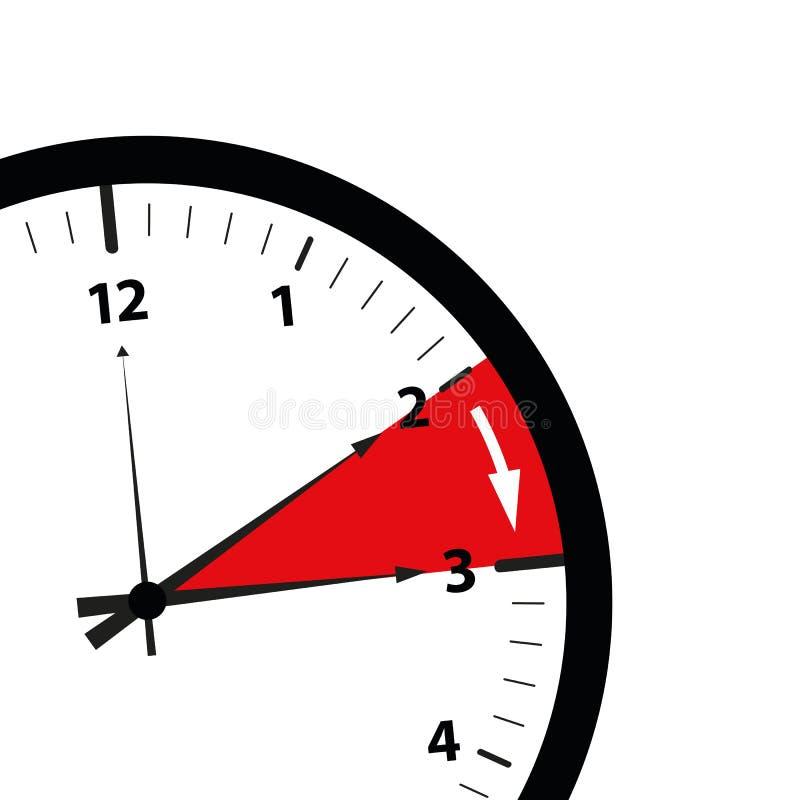Horloge de changement d'heure d'été sur le fond blanc illustration stock