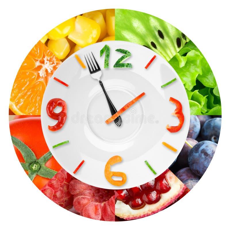 Horloge de nourriture photo stock