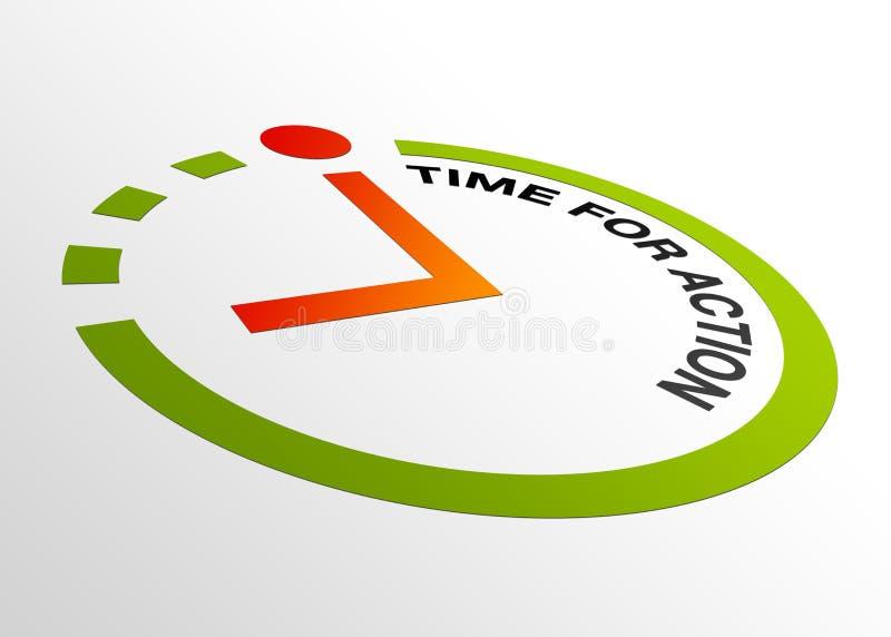 Horloge de point de vue illustration libre de droits
