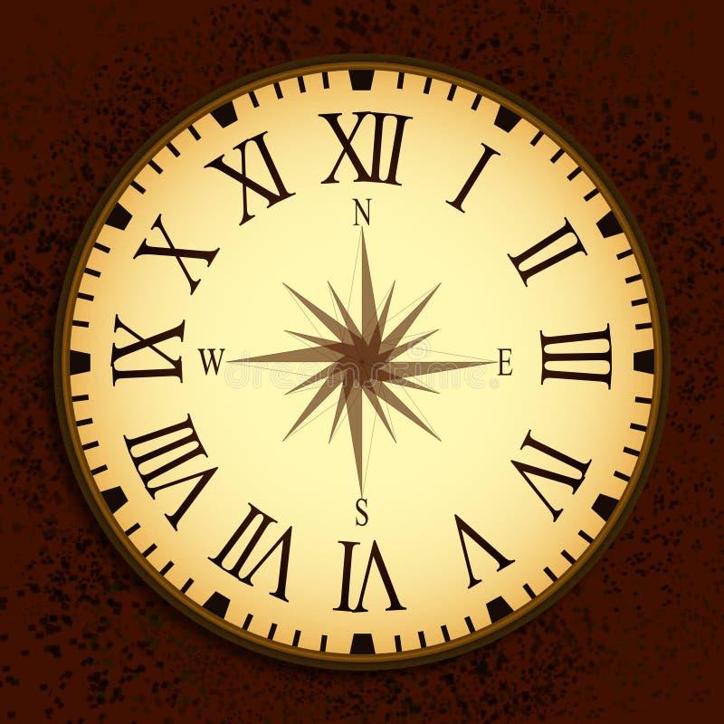 Horloge de vintage avec Roman Letters comme nombres sur le cadran illustration de vecteur