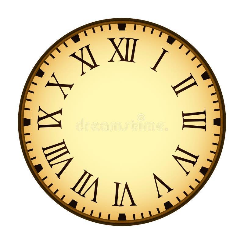 Horloge de vintage avec Roman Letters comme nombres sur le cadran vide illustration libre de droits