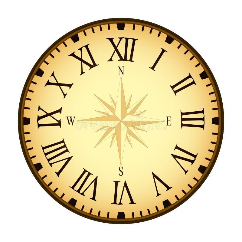 Horloge de vintage avec Roman Letters comme nombres sur le cadran vide illustration stock