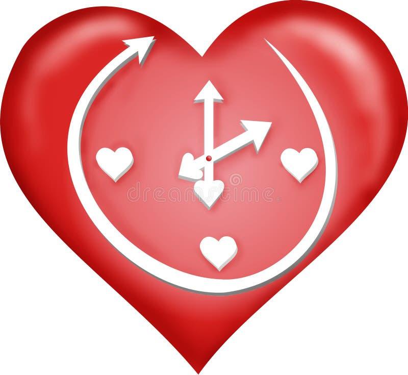 Horloge - rood hart royalty-vrije stock afbeelding
