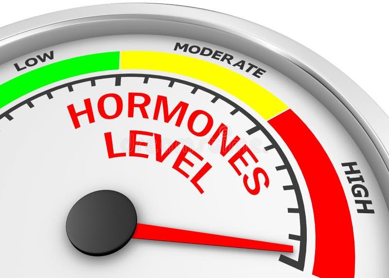 hormones ilustração do vetor