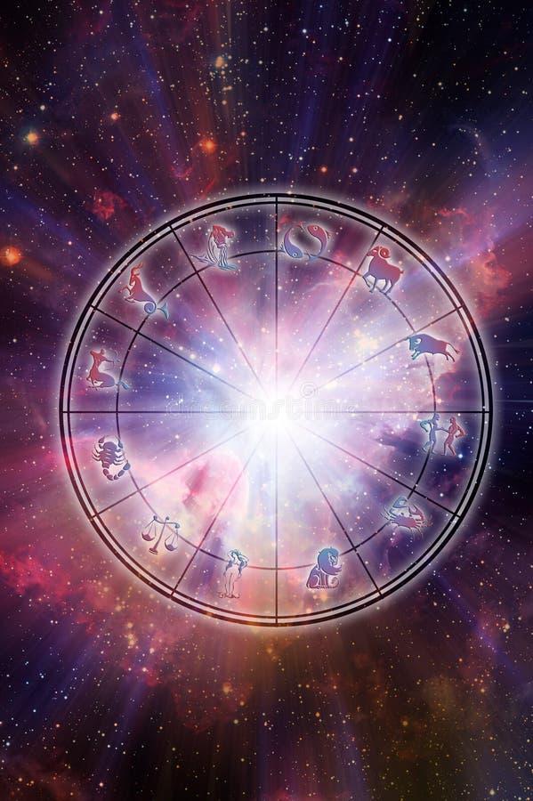 Horoscoop met dierenriemtekens over sterrige Heelalachtergrond zoals astrologieconcept stock illustratie