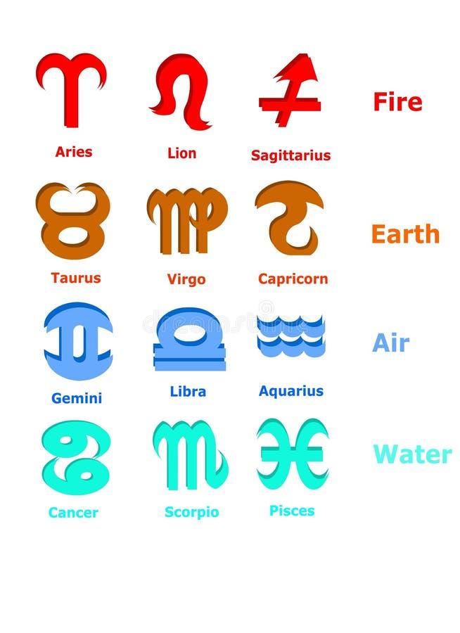 Horoscope: 12 elementi dei segni dello zodiaco illustrazione di stock