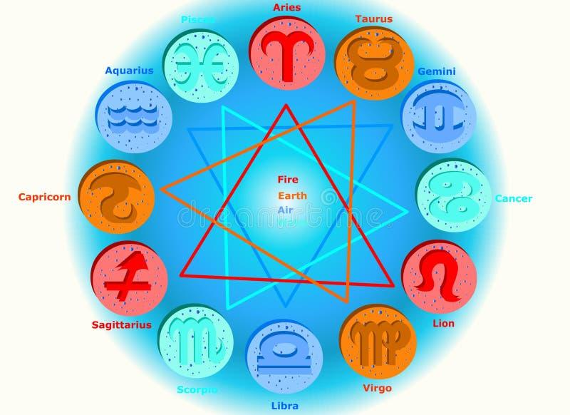 Horoscope: 12 elementi dei segni dello zodiaco illustrazione vettoriale