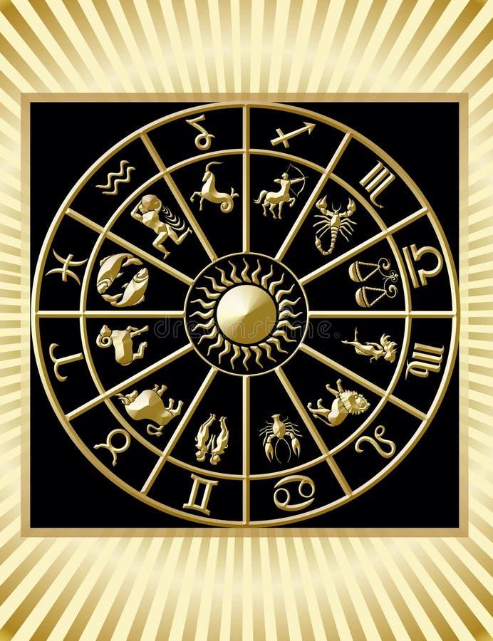 horoscope иллюстрация штока
