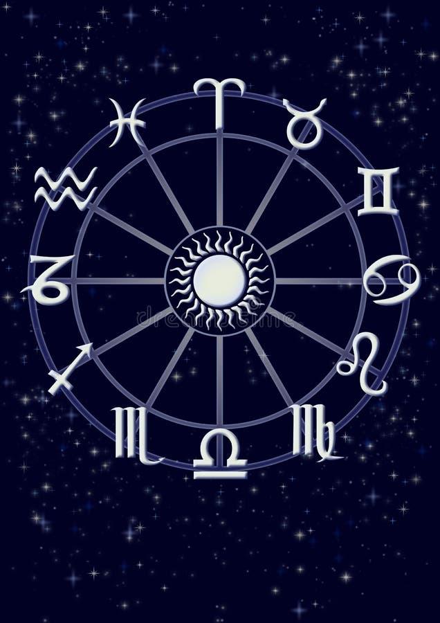 horoscope иллюстрация вектора