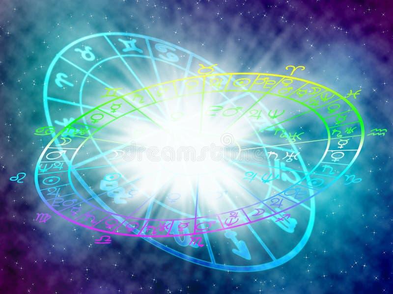 horoscope fotografía de archivo libre de regalías