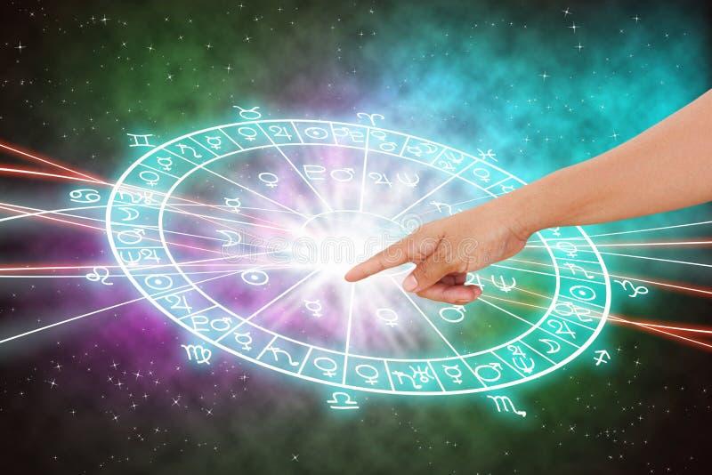 horoscope ilustración del vector