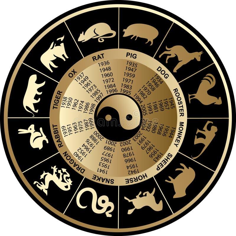 Horoscope ilustração stock