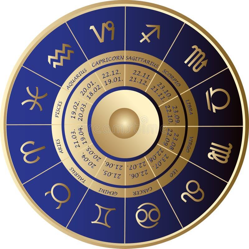 Horoscope ilustração do vetor